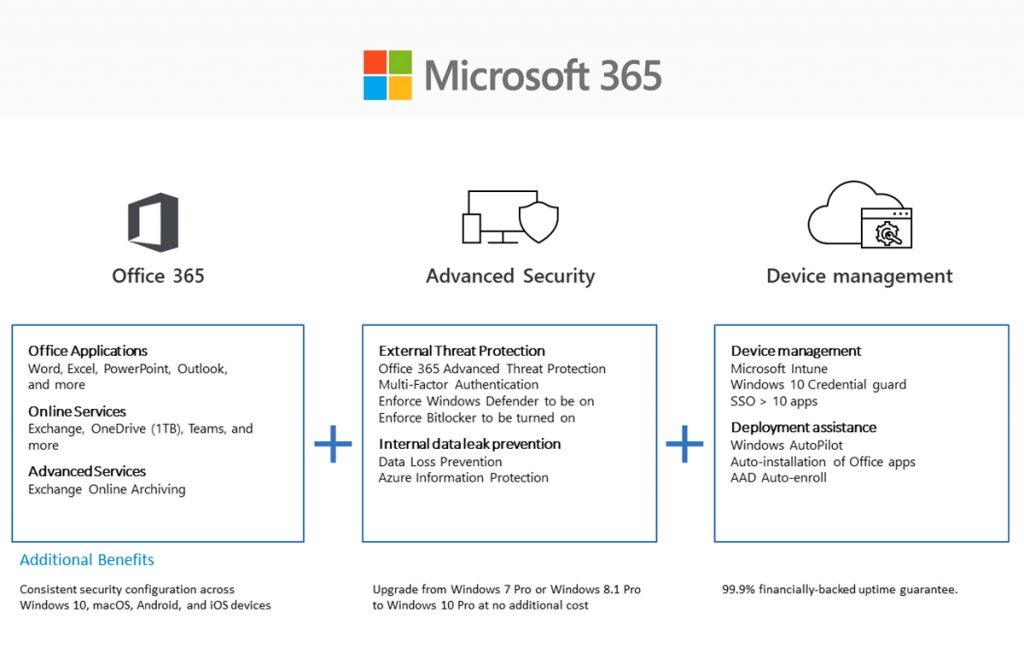 microsoft-365-plans